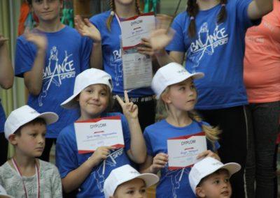 III Turniej gimnastyki  dla wszystkich i aerobiku sportowego w Dzielnicy XII